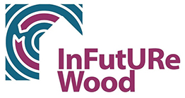 InFutUReWood